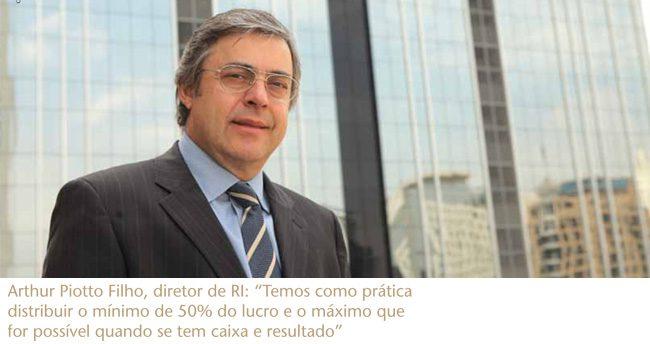 Sucesso pavimentado – CCR | 1º LUGAR VM superior a R$ 15 bilhões