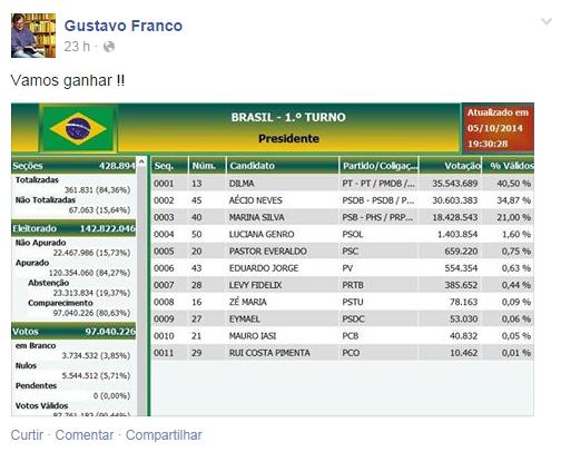 post_dia6.gustavo franco