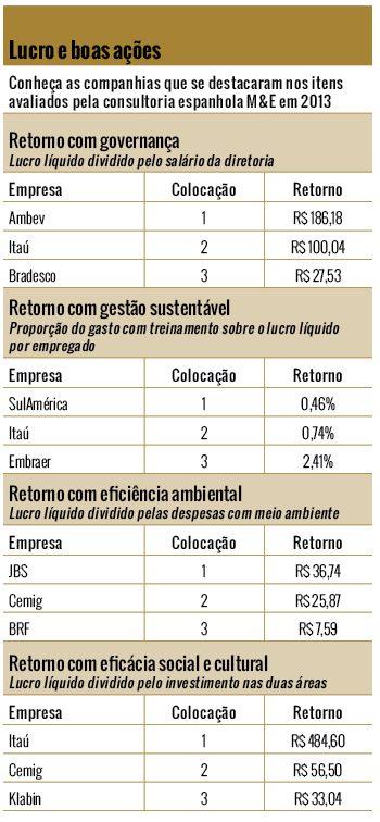 sustentabilidade-com-cifras2