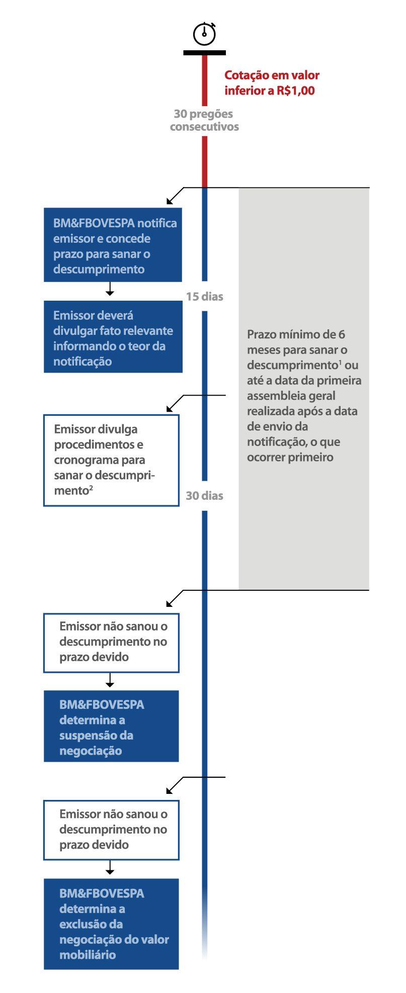 BMFBovespa(pag conteudo)_S1_Pt