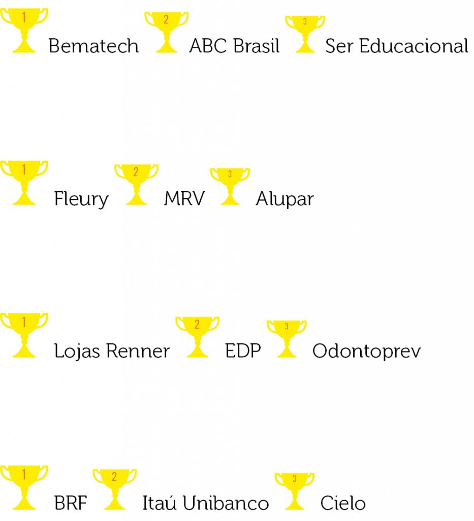 Premio_S5_Pt2