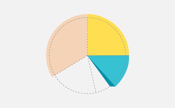 Reguladores identificam falhas em 42% das auditorias inspecionadas